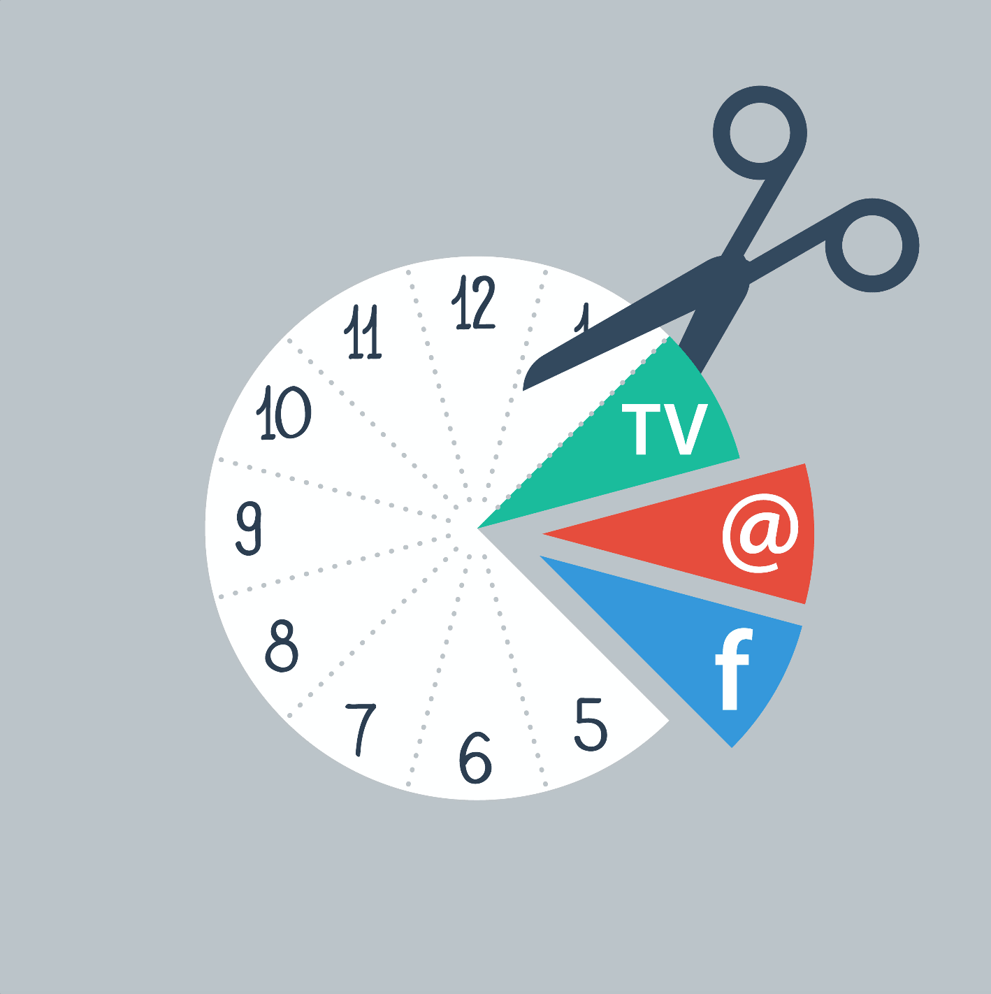 How much time is spent on Social Media