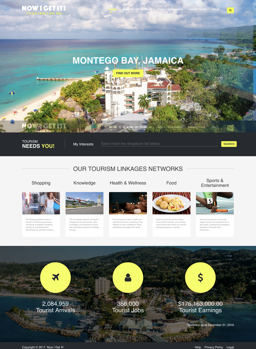 Ministry of Tourism Jamaica - Now I Get It Microsite